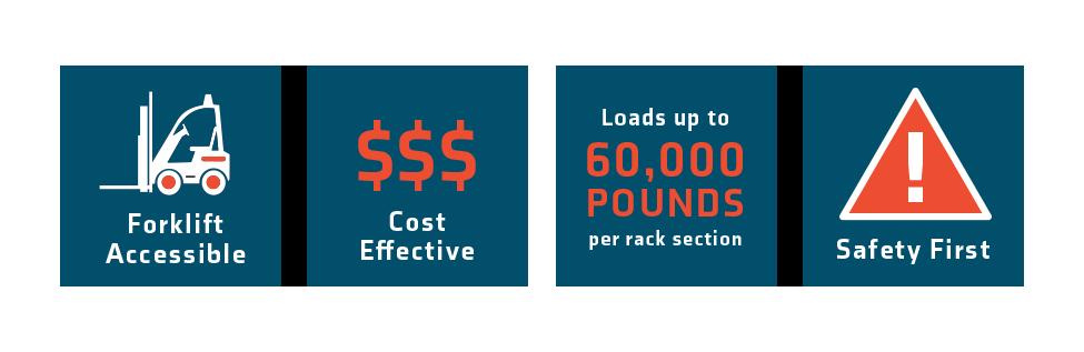 mobile rack benefits